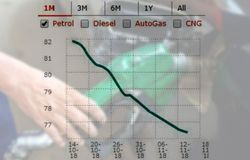 petrol prices one month