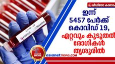 5457 new covid cases reported in kerala today